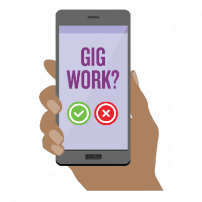 Are you cut out for gig work?